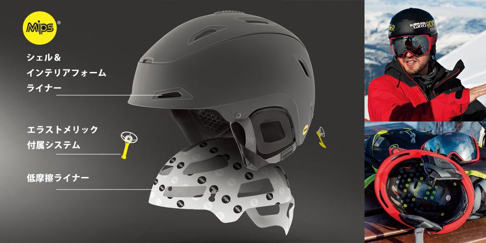 giro official site tecnology mips